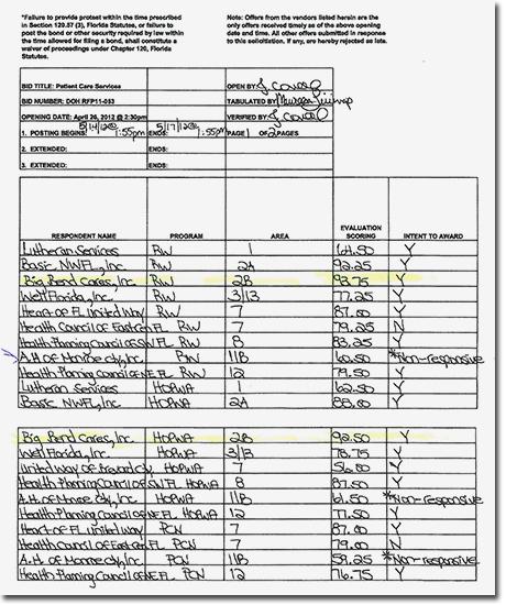 grant-chart